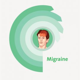 treatment for Migraine