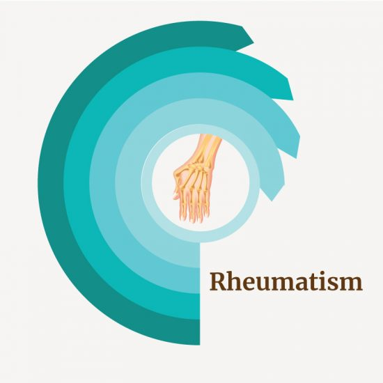 Treatment for Rheumatism